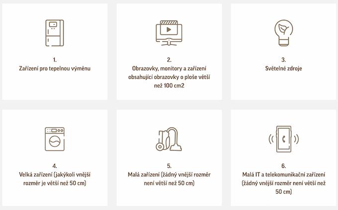 Katalog elektrozařízení